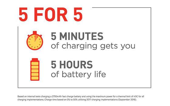 Baterai Hemat dan Fitur Fast Charging