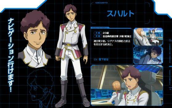 Karakter Anime Indonesia 7 Beac5
