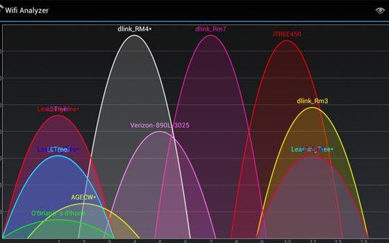 Memperkuat Jaringan Wifi 04 8c797