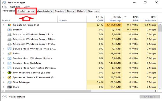 Cara Cek Vga Laptop Klik Tab Performance 013fc