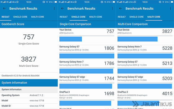Geekbench Vivo V7