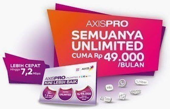 Internet Unlimited AXIS 92e02
