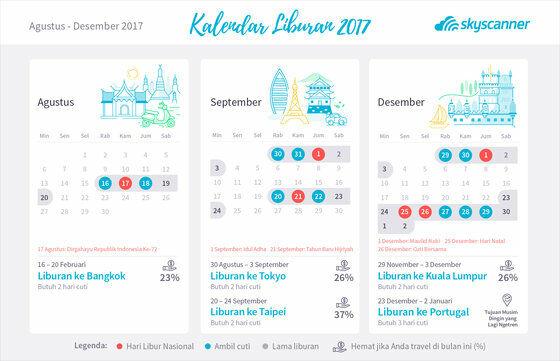 Rszskyscannerkalenderliburan2017