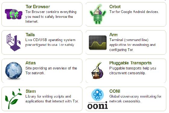 Tools Browsing Aman Dan Anti Hack 1