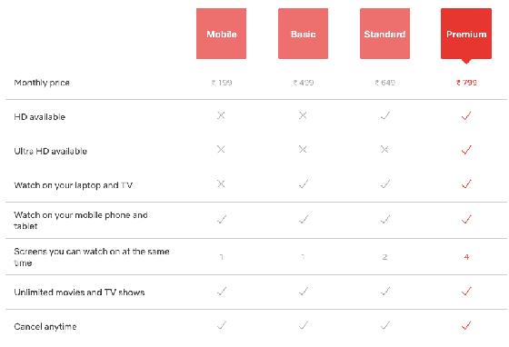 Cara Mengatasi Netflix Tidak Bisa Dibuka Langganan 33b89