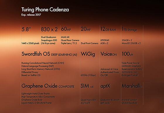 Smartphone Cadenza 3
