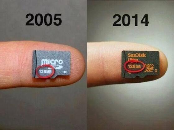 Perkembangan Teknologi Zaman Dulu Dan Sekarang Brainly 7814c