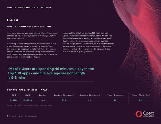 Opera Media Works 3