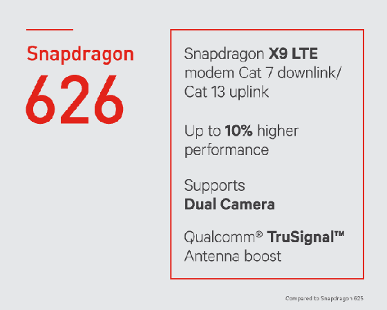 Qualcomm Snapdragon 626