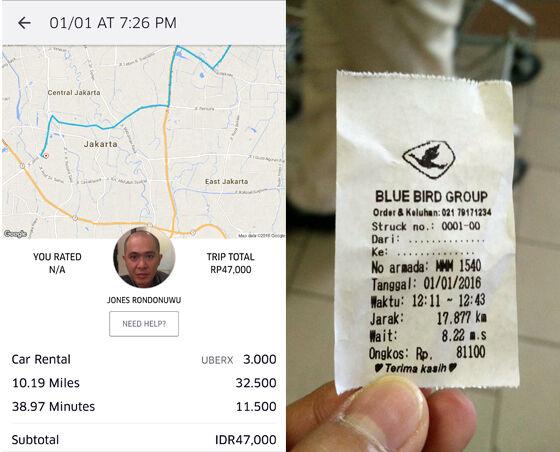Uber Vs Taksi