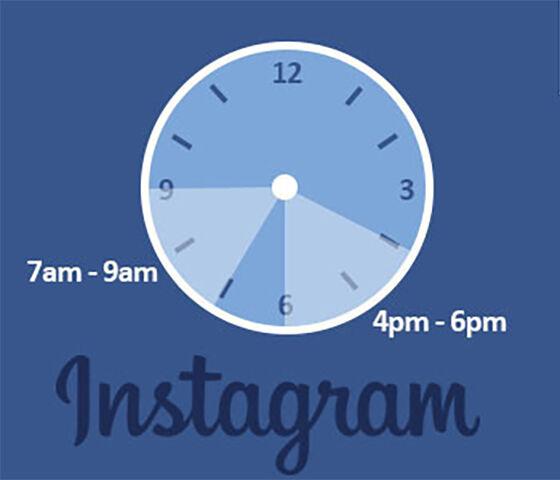 Cara Dapatkan Followers Banyak Di Instagram 4