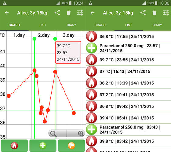 Aplikasi Pengukur Suhu Fever Tracker 4279d