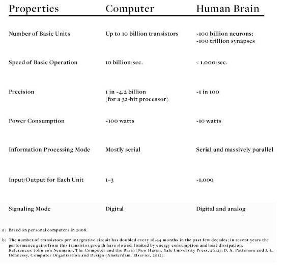 Teknologi Manipulasi Ingatan Manusia Speed Of Memory Dc9b7