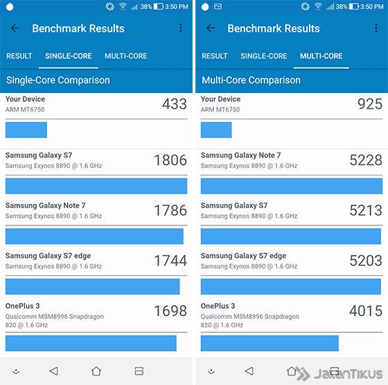 Asus Zenfone Max Plus M1 Geekbench 15bc3