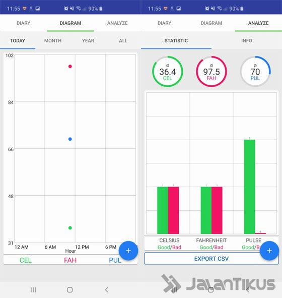Cara Menggunakan Aplikasi Body Temperature Diary 03 428b7