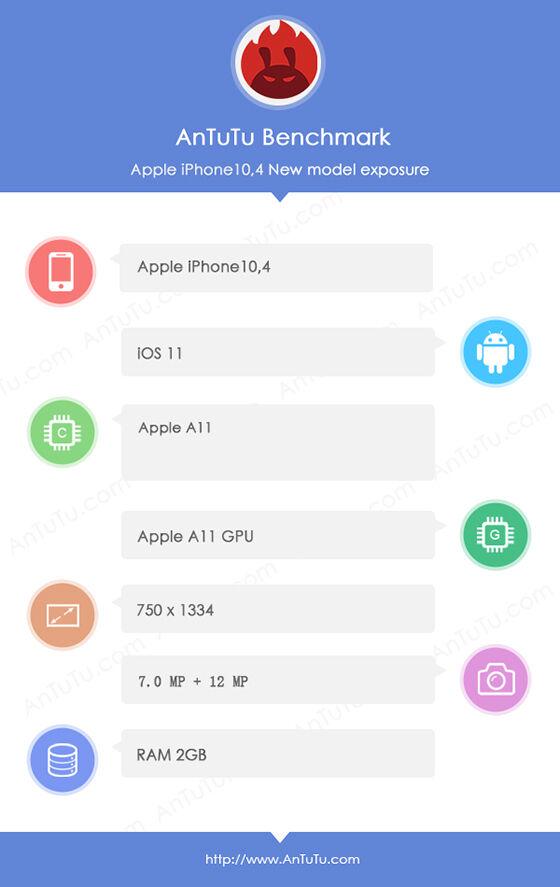 Apple A11 Antutu 02