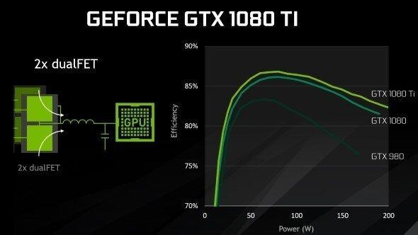 foto-nvidia-gtx1080ti4ok1