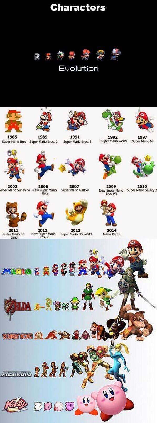 Perubahan Nintendo 5