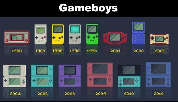 Perubahan Nintendo 2