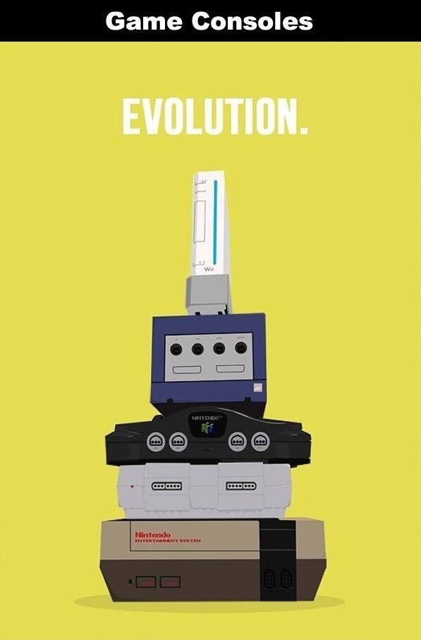 Perubahan Nintendo 3