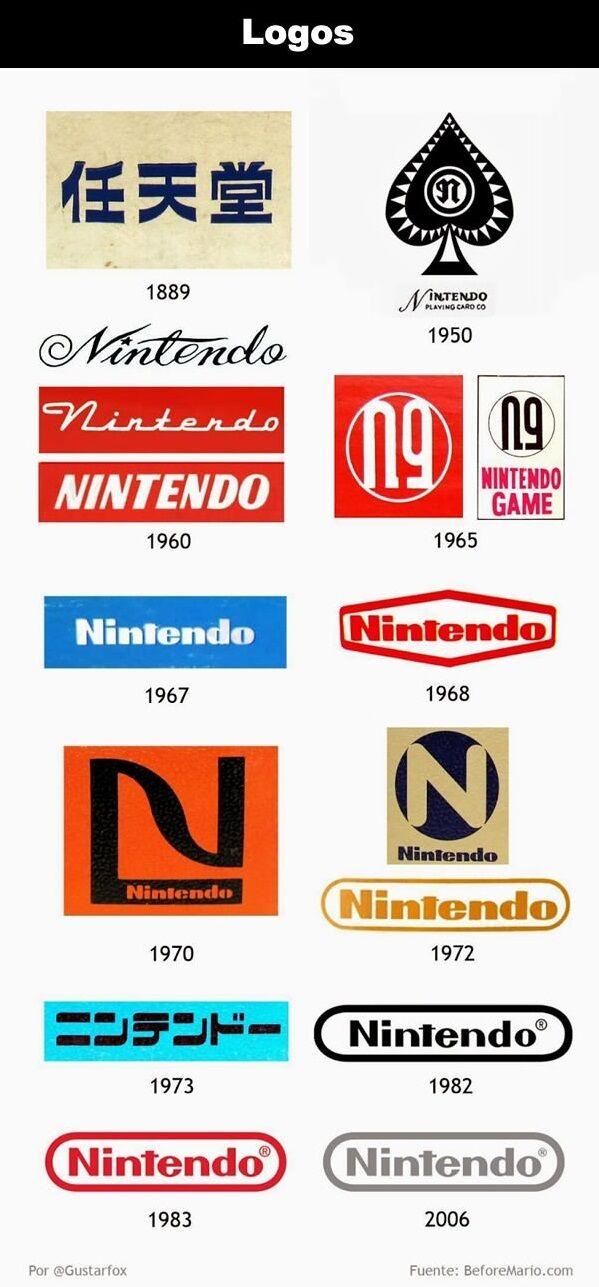 Perubahan Nintendo 1