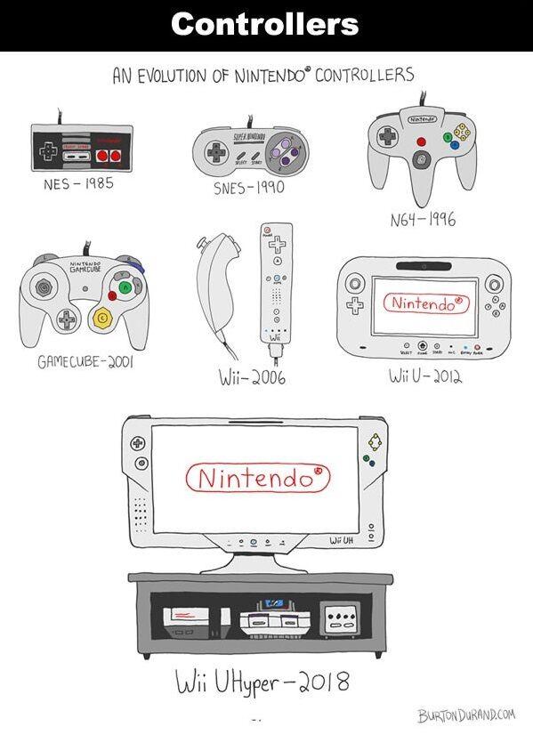 Perubahan Nintendo 4