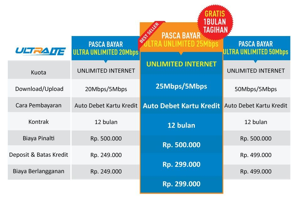 paket-internet-unlimited-1