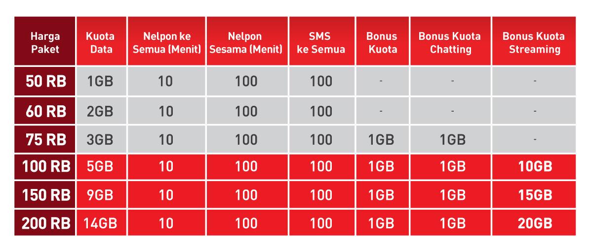 paket-internet-smartfren-1