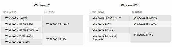 Microsoft Windows 10 Faq Indonesia 1