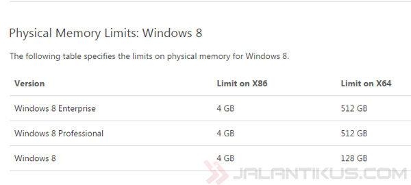 Cara Mengetahui Maksimal RAM Untuk PC Kamu 2