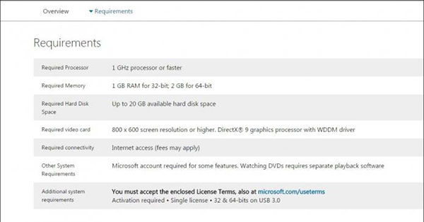 Install Windows 10 1