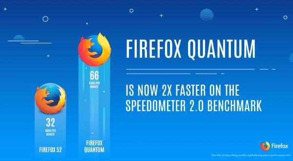 Mozilla Firefox 2sip