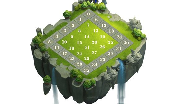 Mod Castle Clash 2 1