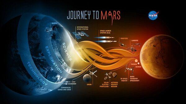 Journey To Mars 5848b