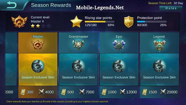 Mobile Legends Ranked Season Rewards 2 473e0