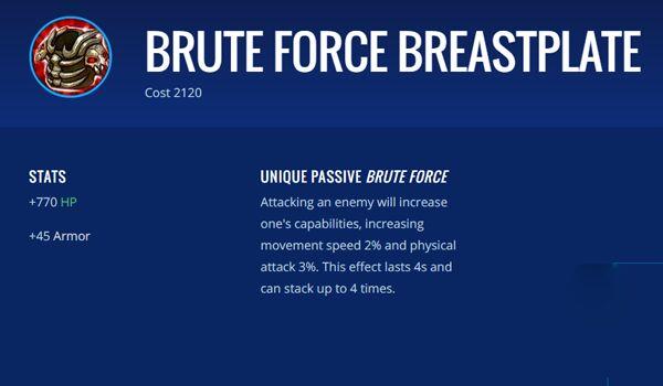 Bruteforce 98589