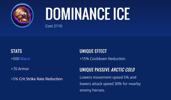 Dominance Ice 264ca