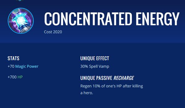 Concentrated Energy 9c253