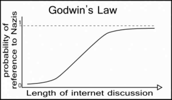 Godwins Law1 Picsay 40212