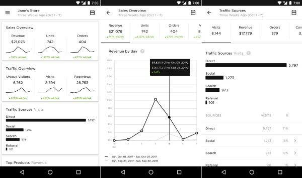 Squarespace Analytics Online Sales Monitoring 1