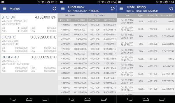 Bitcoin Coid Mobile Aplikasi Trading Bitcoin 1