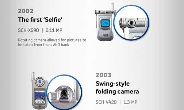 Hp Kamera Samsung 2