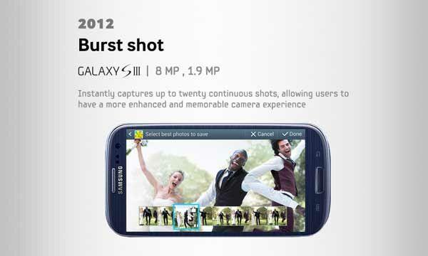 Hp Kamera Samsung 7