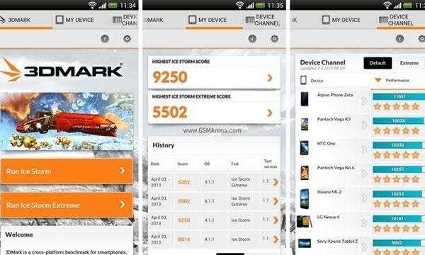 Apps Benchmark D