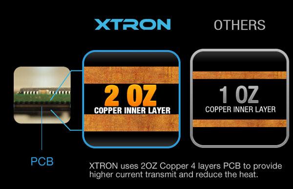 Xtron Power Bank Khusus Perangkat Usb C 4