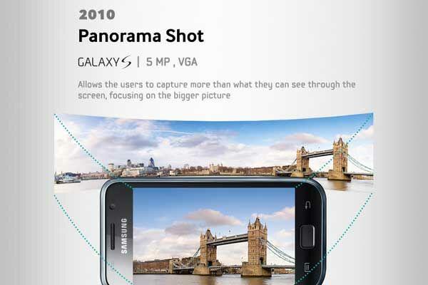 Hp Kamera Samsung 5