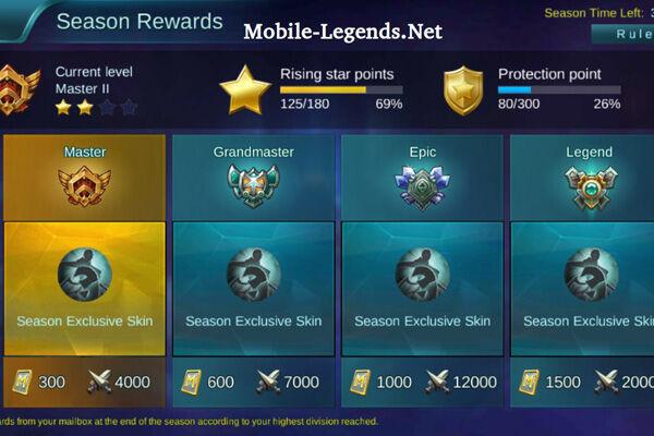 Mobile Legends Ranked Season Rewards 2 86b5a