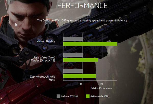 Nvidia Gtx 1080 8