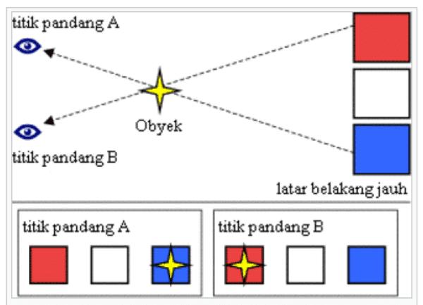 Foto Wikipedia Wallpaper3d1