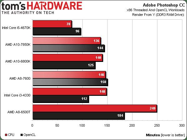 Perbedaan Intel Dengan Amd 6
